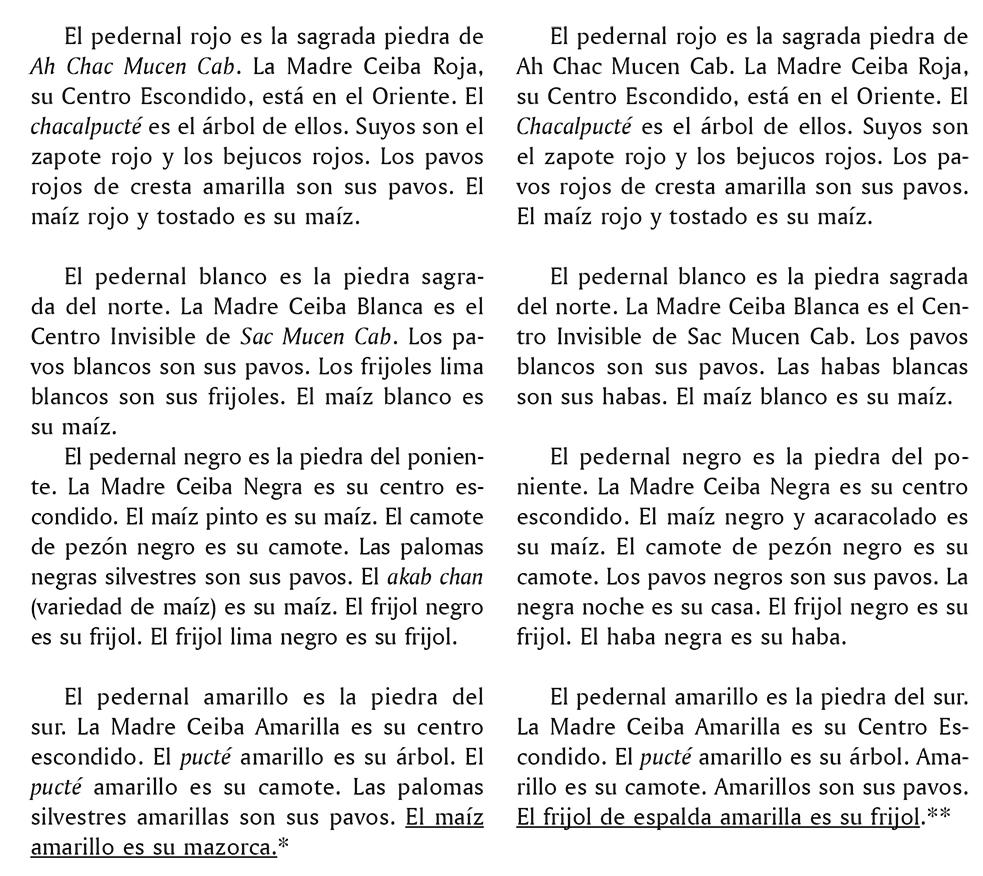 Evanescencias en las traducciones del Chilam Balam de Chumayel  el ... 838defcaccf