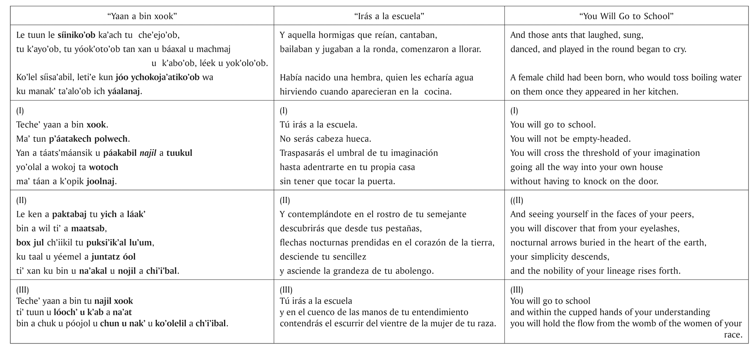 Language and Symbolic Representation in Contemporary Mayan Poetry: a ...