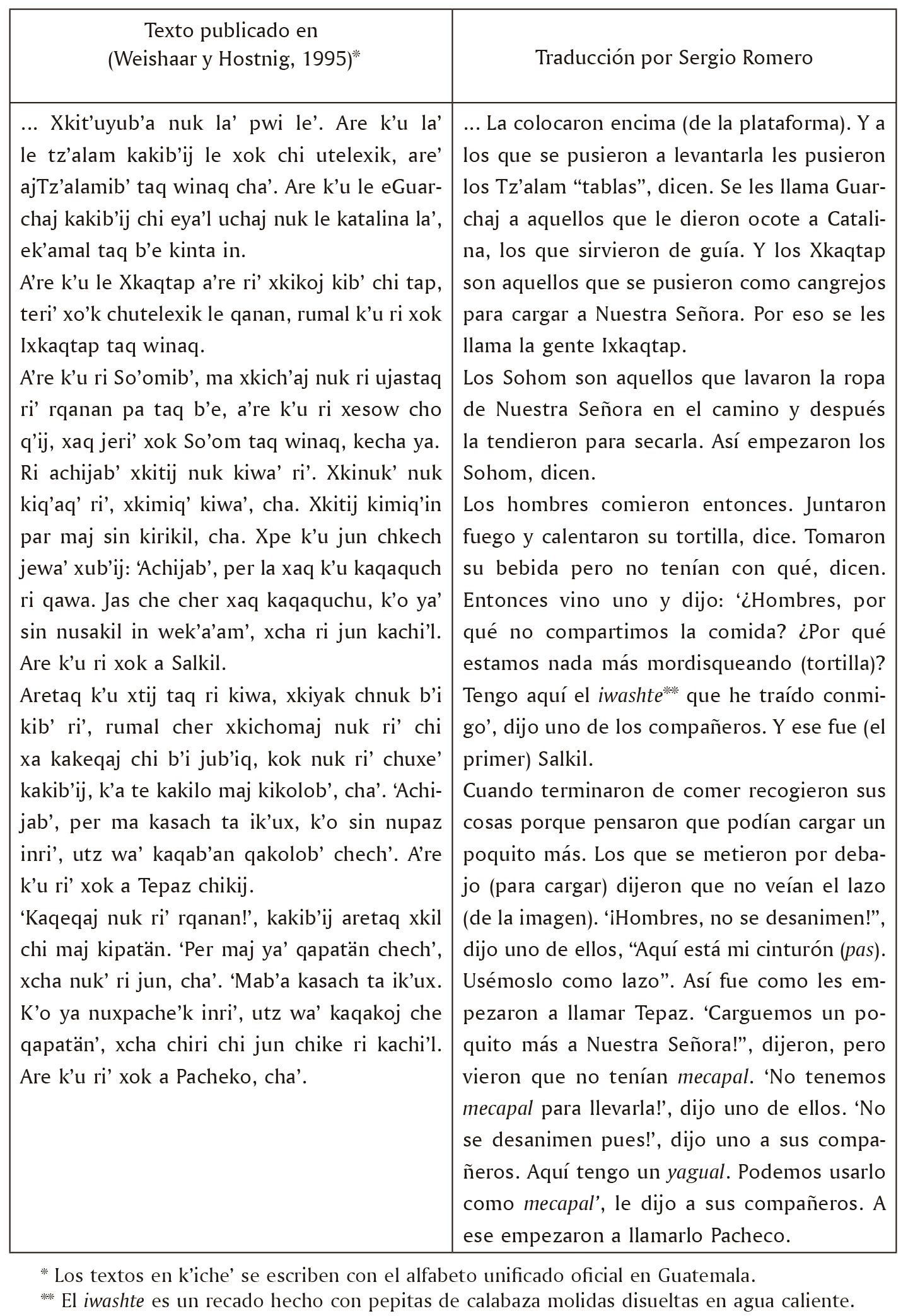 Brujos Mitos Y Modernidad En La Historia Oral K Iche